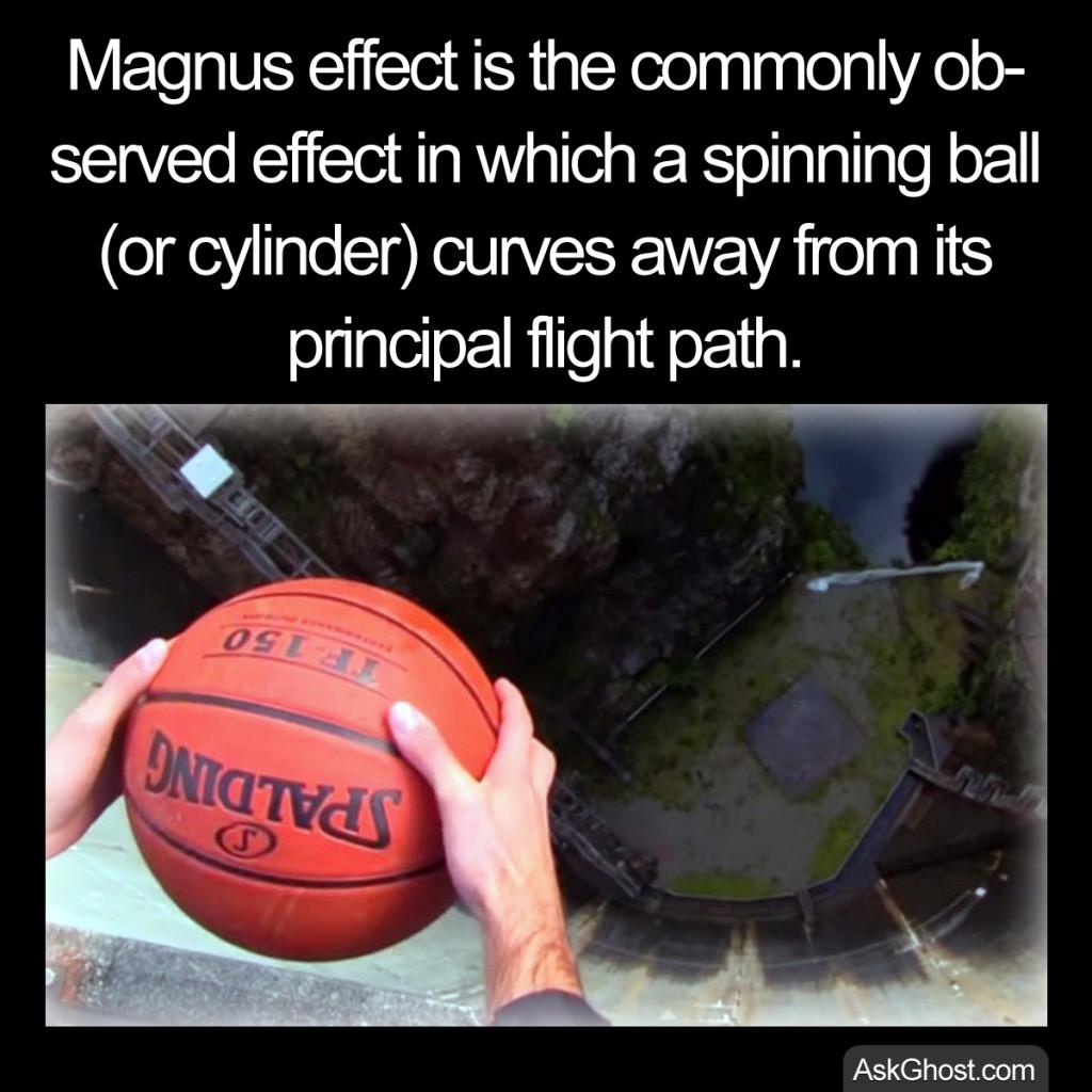 Magnus-effect-main-image
