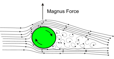 Magnus-effect-thumb