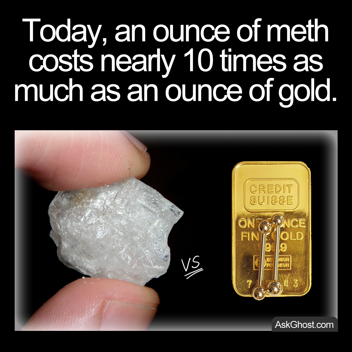 Today An Ounce Of Meth Costs Nearly 10 Times As Much