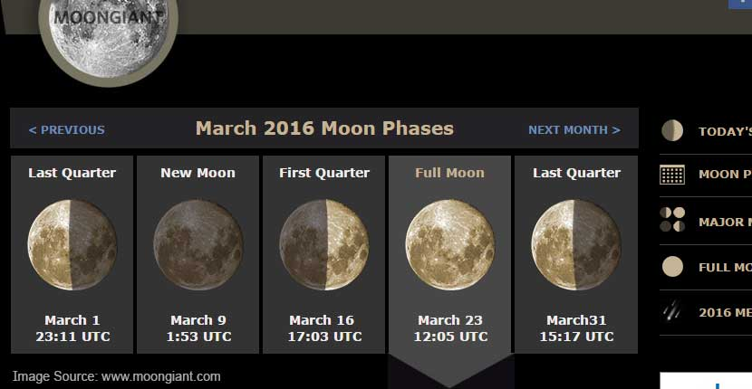 fullmoon-march-2016-earthquake-link