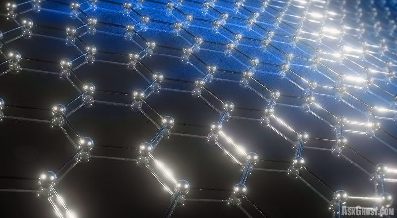OMG Graphene Discovered Making Limitless Energy 24×7
